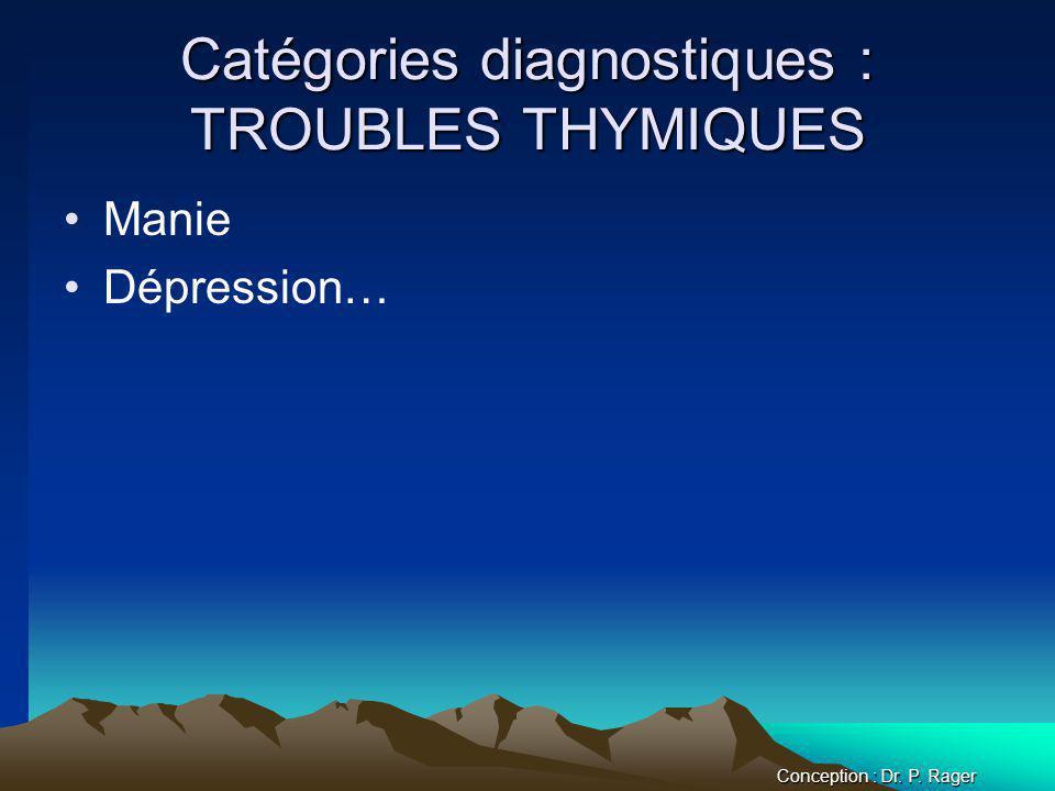 Conception : Dr. P. Rager Catégories diagnostiques : ANXIETE
