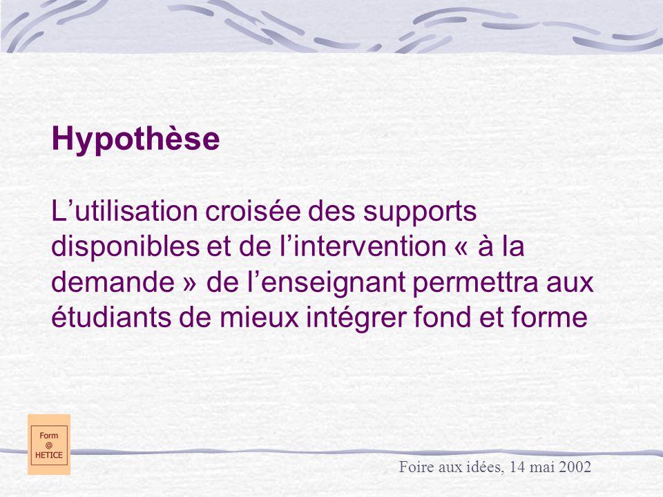 Hypothèse L'utilisation croisée des supports disponibles et de l'intervention « à la demande » de l'enseignant permettra aux étudiants de mieux intégrer fond et forme Foire aux idées, 14 mai 2002