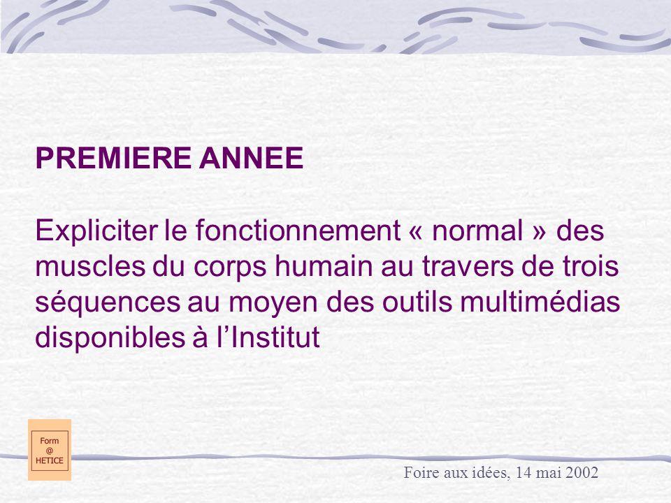 PREMIERE ANNEE Expliciter le fonctionnement « normal » des muscles du corps humain au travers de trois séquences au moyen des outils multimédias disponibles à l'Institut Foire aux idées, 14 mai 2002