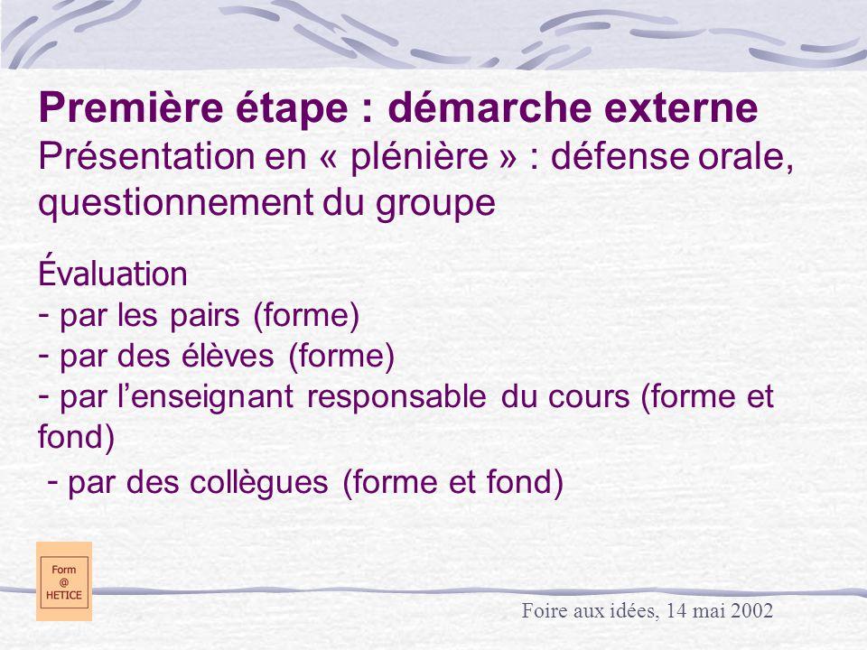 Première étape : démarche externe Présentation en « plénière » : défense orale, questionnement du groupe Évaluation - par les pairs (forme) - par des élèves (forme) - par l'enseignant responsable du cours (forme et fond) - par des collègues (forme et fond) Foire aux idées, 14 mai 2002