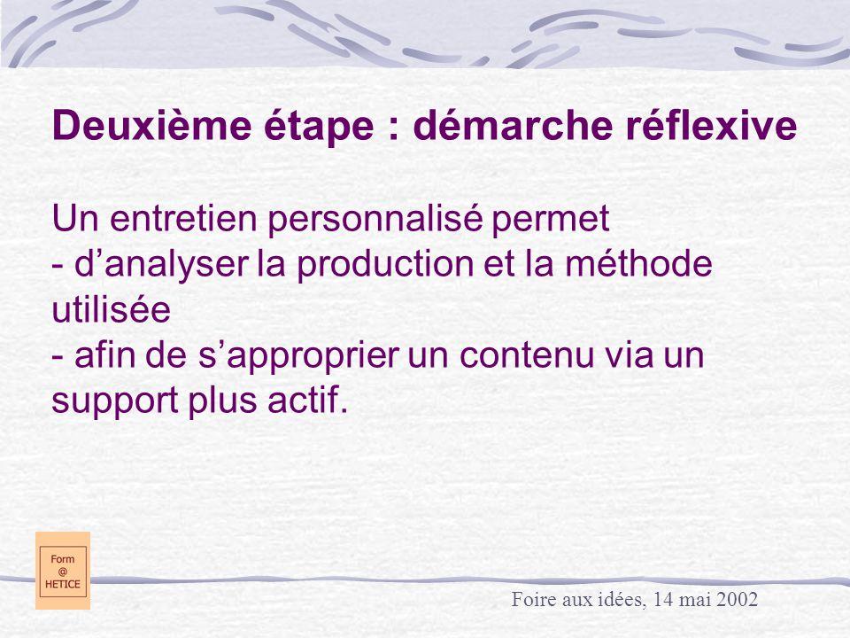Deuxième étape : démarche réflexive Un entretien personnalisé permet - d'analyser la production et la méthode utilisée - afin de s'approprier un contenu via un support plus actif.