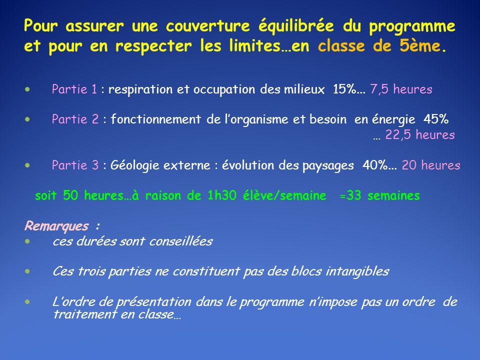 Pour assurer une couverture équilibrée du programme et pour en respecter les limites…en classe de 5ème.