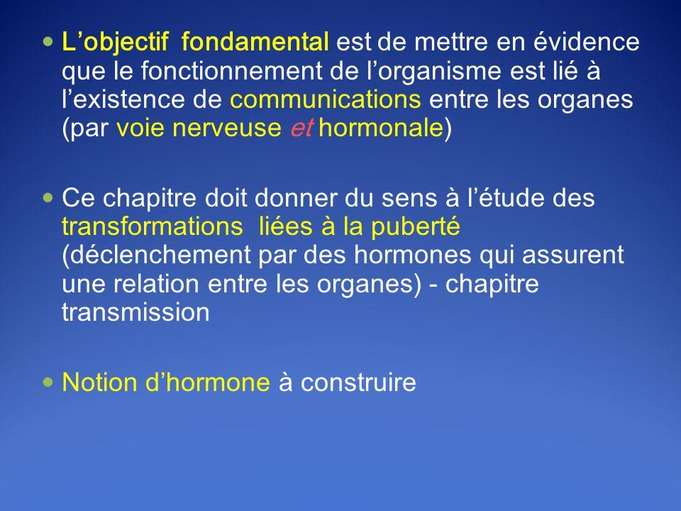  L'objectif fondamental est de mettre en évidence que le fonctionnement de l'organisme est lié à l'existence de communications entre les organes (par voie nerveuse et hormonale)  Ce chapitre doit donner du sens à l'étude des transformations liées à la puberté (déclenchement par des hormones qui assurent une relation entre les organes) - chapitre transmission  Notion d'hormone à construire