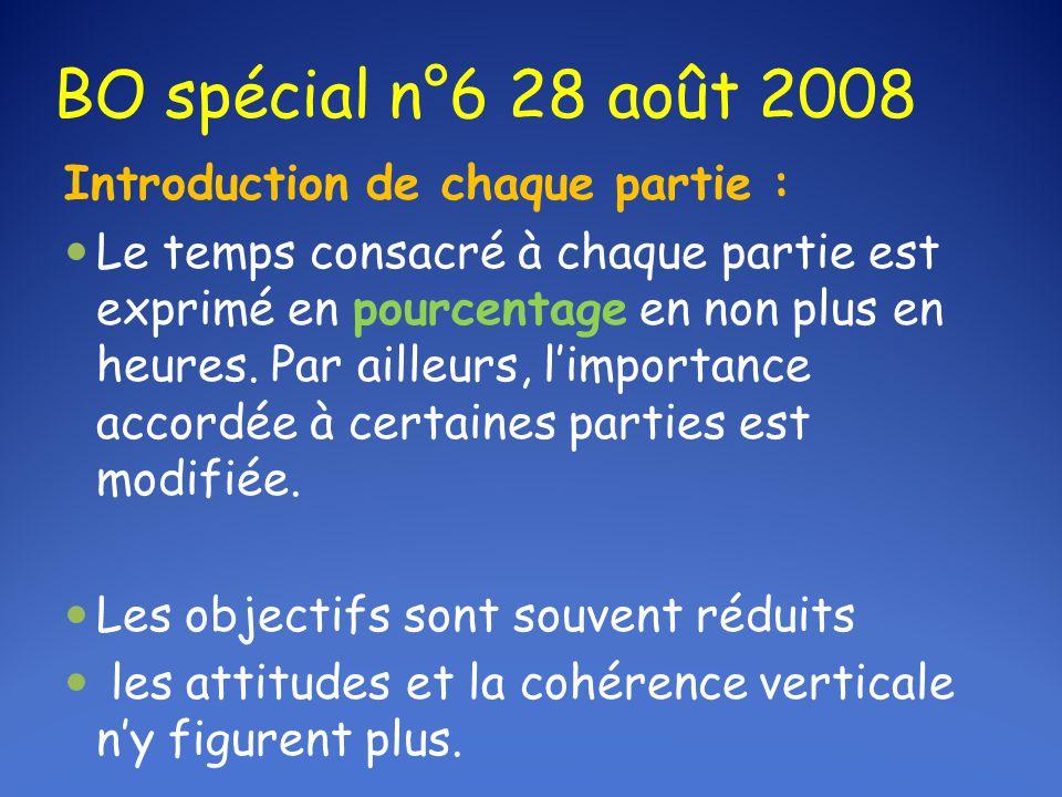 BO spécial n°6 28 août 2008 Introduction de chaque partie :  Le temps consacré à chaque partie est exprimé en pourcentage en non plus en heures.