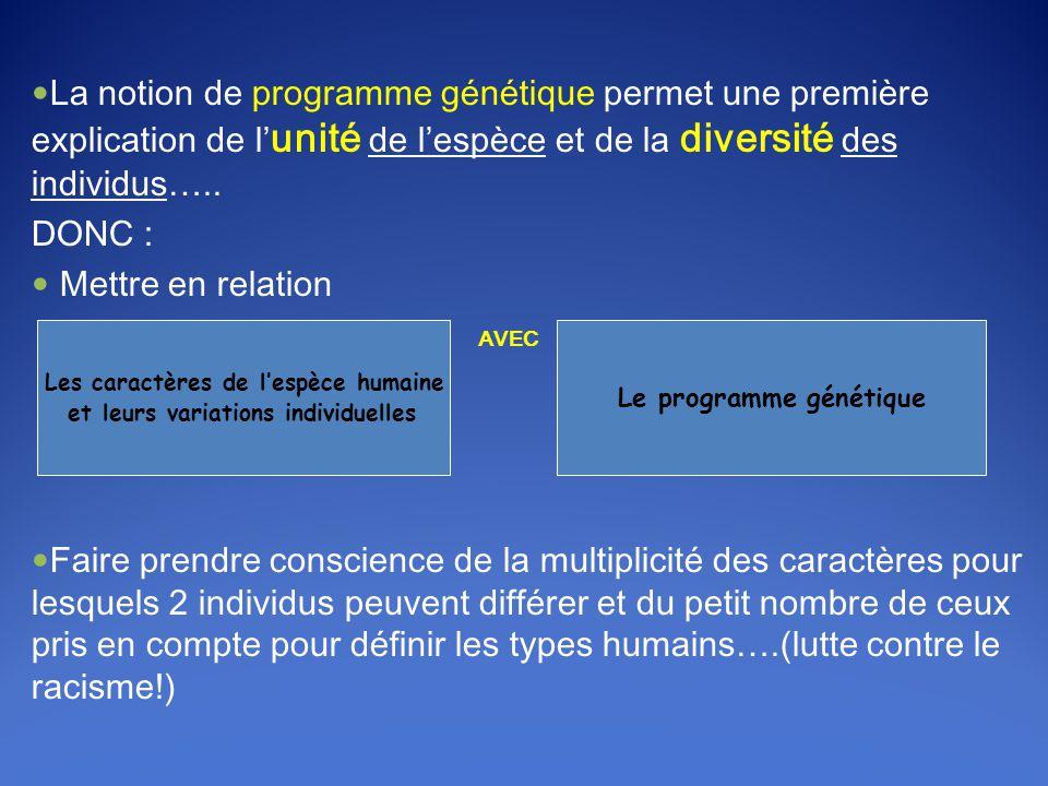  La notion de programme génétique permet une première explication de l' unité de l'espèce et de la diversité des individus…..