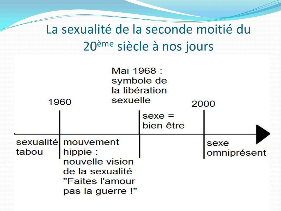 La sexualité de la seconde moitié du 20 ème siècle à nos jours
