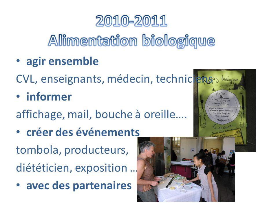 2007-2010 Développement durable 2010 -2011 Alimentation biologique 2011-2012 Alimentation et développement durable • Eveiller la curiosité • Faire réfléchir • Agir • Informer • Impliquer les enseignants, les élèves et tous les personnels • Créer des événements autour des repas bio • Agir avec des partenaires extérieurs Semaine du 3 au 8 octobre • Aboutissement • Point d'appui pour le travail futur établissement en démarche de développement durable