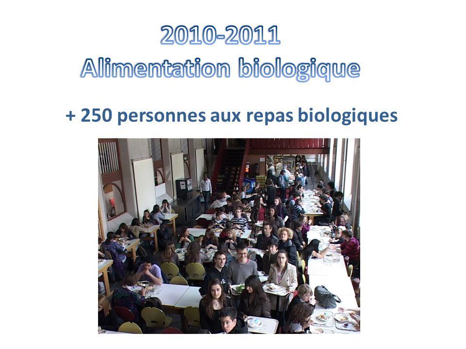 + 250 personnes aux repas biologiques