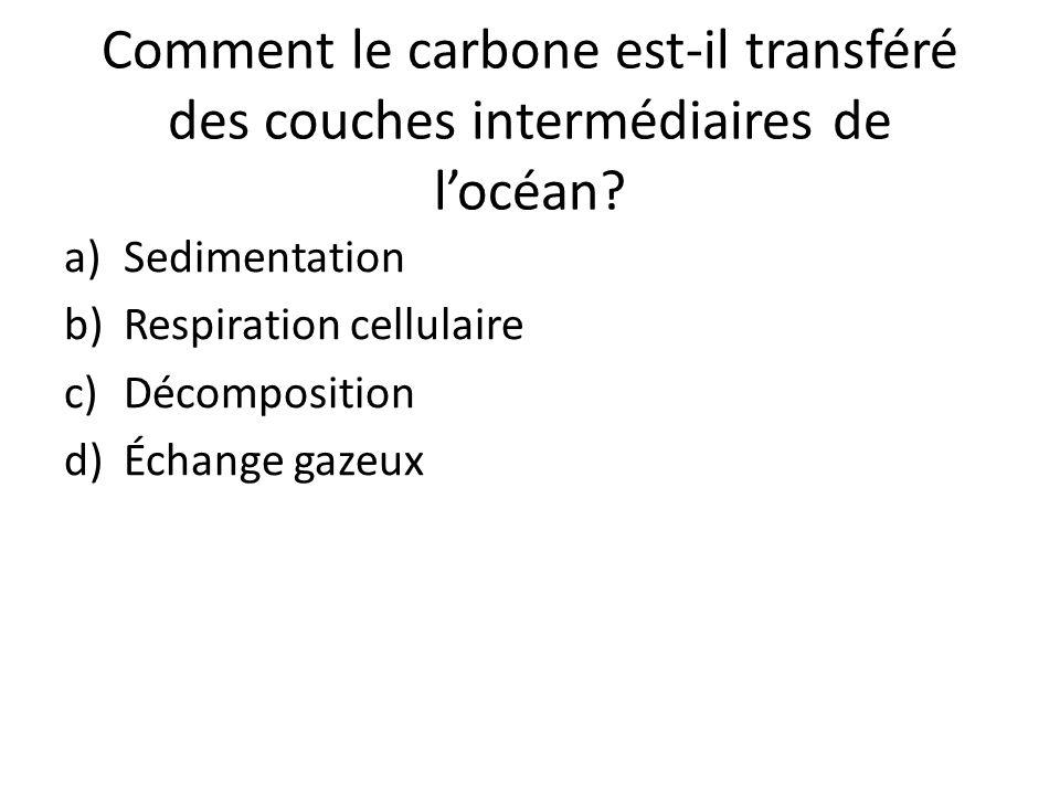 Comment le carbone est-il transféré des couches intermédiaires de l'océan? a)Sedimentation b)Respiration cellulaire c)Décomposition d)Échange gazeux