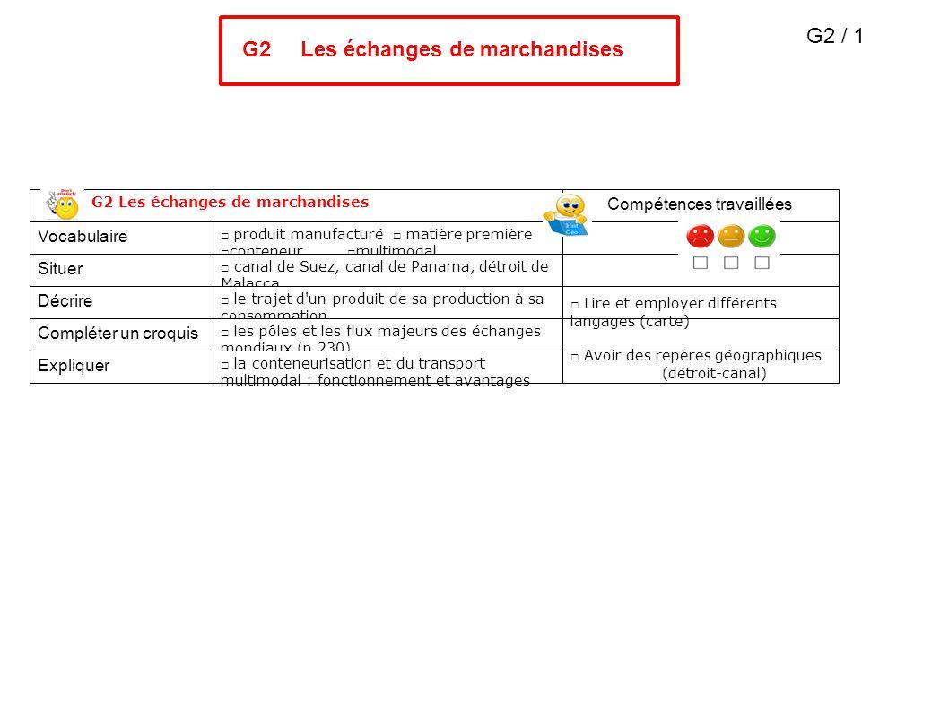 G2 Les échanges de marchandises Compétences travaillées Vocabulaire □ produit manufacturé □ matière première □ conteneur □ multimodal □ Lire et employ