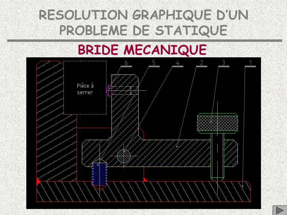RESOLUTION GRAPHIQUE D'UN PROBLEME DE STATIQUE BRIDE MECANIQUE