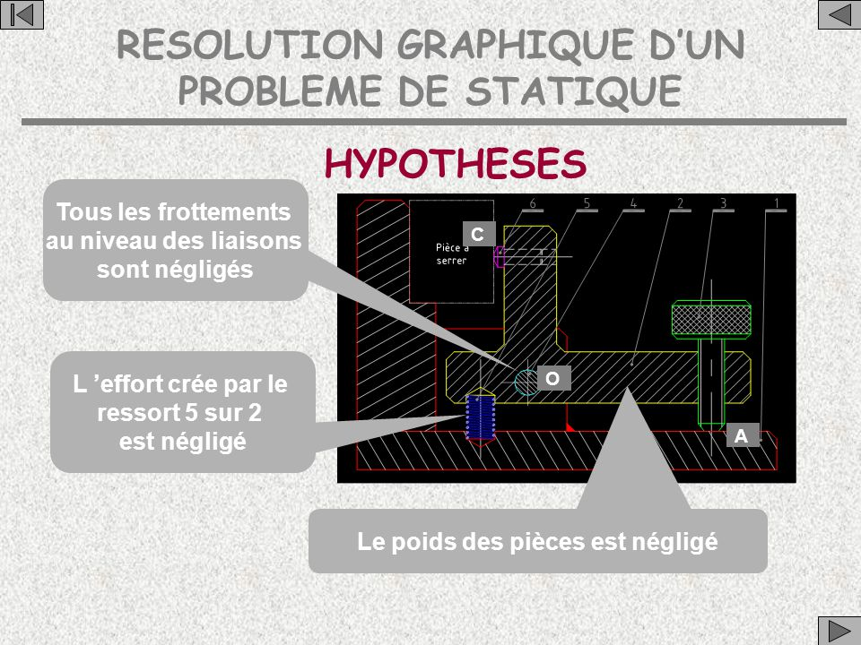RESOLUTION GRAPHIQUE D'UN PROBLEME DE STATIQUE A O C PARAMETRAGE