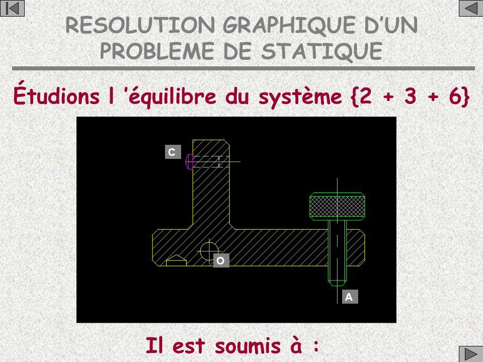 C A O RESOLUTION GRAPHIQUE D'UN PROBLEME DE STATIQUE OBJECTIF de l 'ETUDE Déterminer par une méthode graphique l 'effort au point C entre la pièce et
