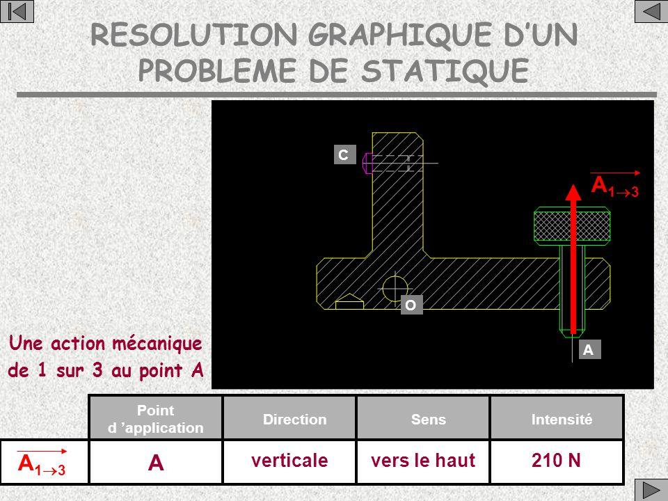 RESOLUTION GRAPHIQUE D'UN PROBLEME DE STATIQUE C A O A13A13 Une action mécanique de 1 sur 3 au point A A13A13 Point d 'application DirectionSensIntensité A verticalevers le haut210 N