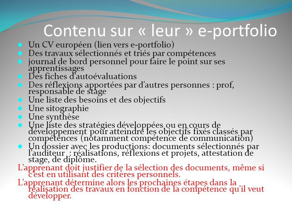 Contenu sur « leur » e-portfolio  Un CV européen (lien vers e-portfolio)  Des travaux sélectionnés et triés par compétences  journal de bord person