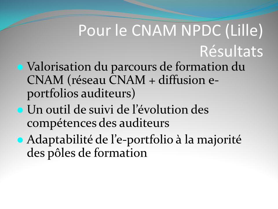 Pour le CNAM NPDC (Lille) Résultats  Valorisation du parcours de formation du CNAM (réseau CNAM + diffusion e- portfolios auditeurs)  Un outil de su