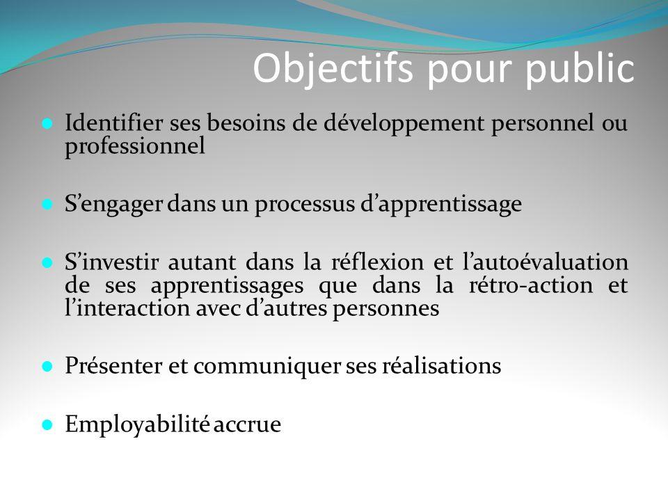 Objectifs pour public  Identifier ses besoins de développement personnel ou professionnel  S'engager dans un processus d'apprentissage  S'investir