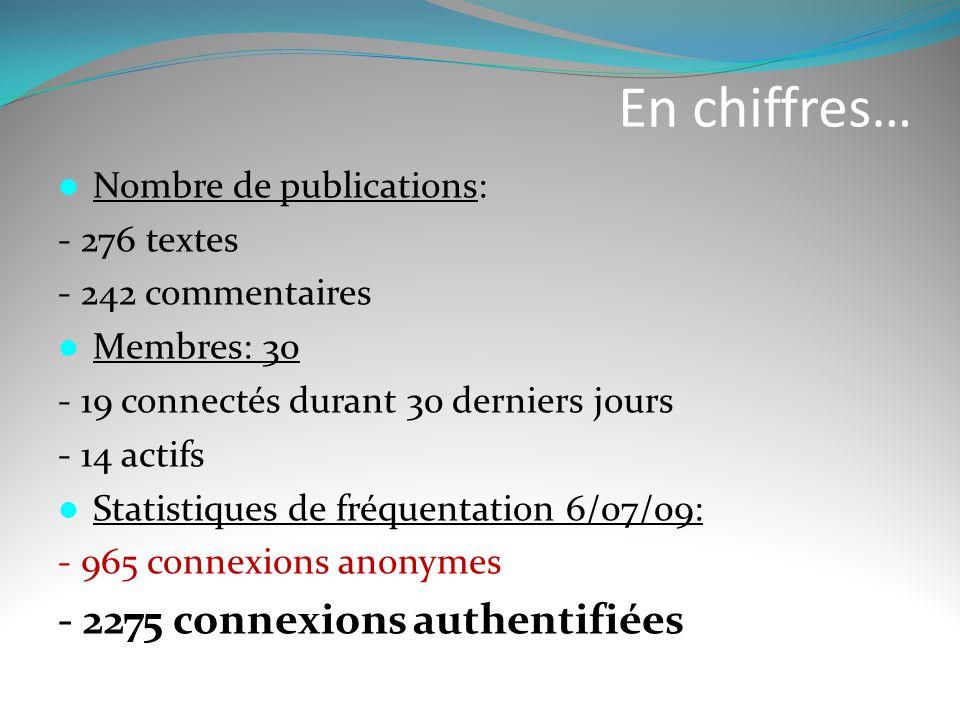 En chiffres…  Nombre de publications: - 276 textes - 242 commentaires  Membres: 30 - 19 connectés durant 30 derniers jours - 14 actifs  Statistique