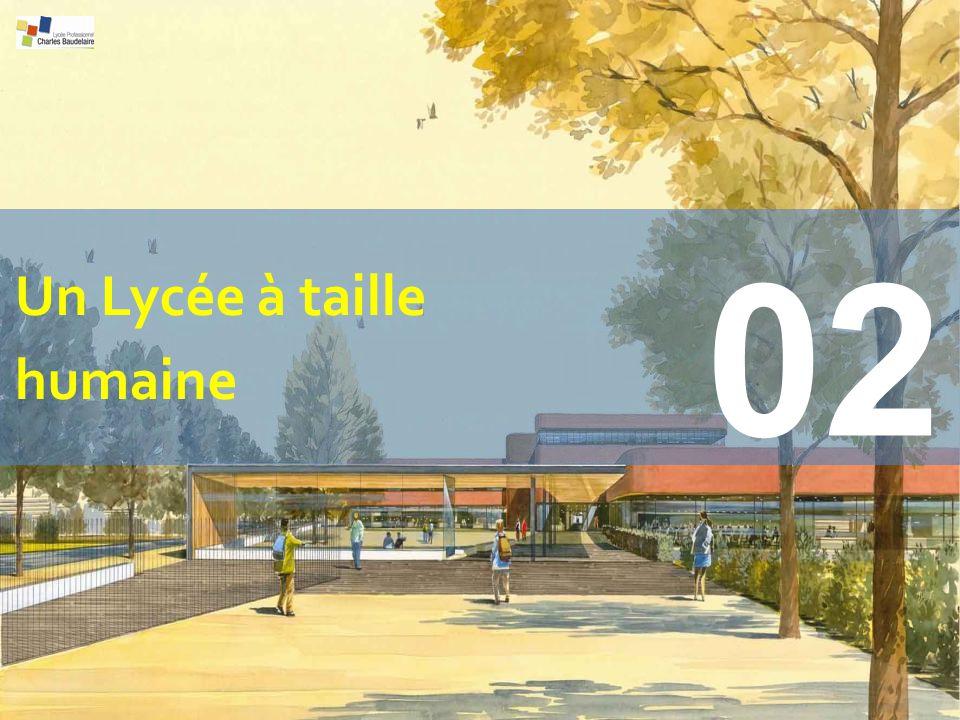 Un effectif de 600 élèves Issus du bassin de vie du Nord Est Seine & Marne.