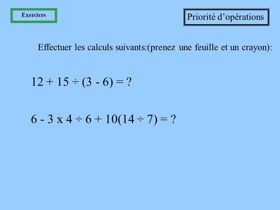 Les 4 opérations Priorité des opérations Exemple: 5 + [(3 +- 5)(5 - 3 x 4) - 4] Parenthèses Il y a plusieurs opérations à l'intérieur de la parenthèse, Il faut donc commencer par les petites parenthèses 5 + [ (-2) (5 - 3 x 4) - 4] Dans cette parenthèse, la multiplication est prioritaire sur la soustraction 5 + [ (-2) (5 - 12) - 4] 5 + [ (-2) (-7) - 4] Entre deux parenthèses l'absence d'opérateur indique la multiplication 5 + [ 14 - 4] 5 + [ 10 ] =15