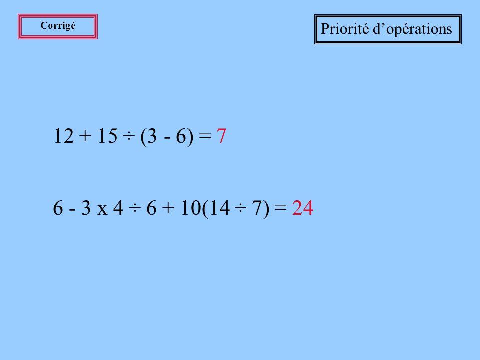 Exercices Priorité d'opérations Effectuer les calculs suivants:(prenez une feuille et un crayon): 12 + 15 ÷ (3 - 6) = .