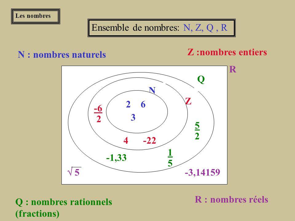2e partie: Les nombres 1) Ensemble de nombres: N Z Q R 2) Fractions, fractions équivalentes, expression et nombre fractionnaire 3) Nombre décimal % fraction 4) Nombres pairs, impairs, premiers et multiples 5) Divisibilité des nombres