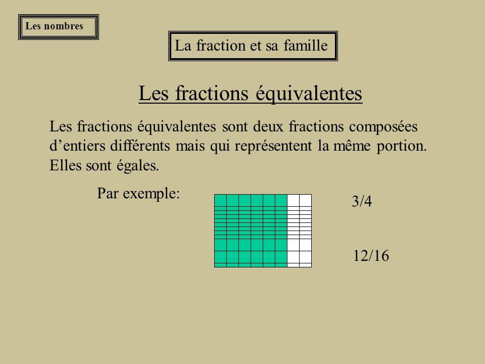 Les nombres La fraction et sa famille Définition Sens général: La fraction est la partie d'un tout, une portion.