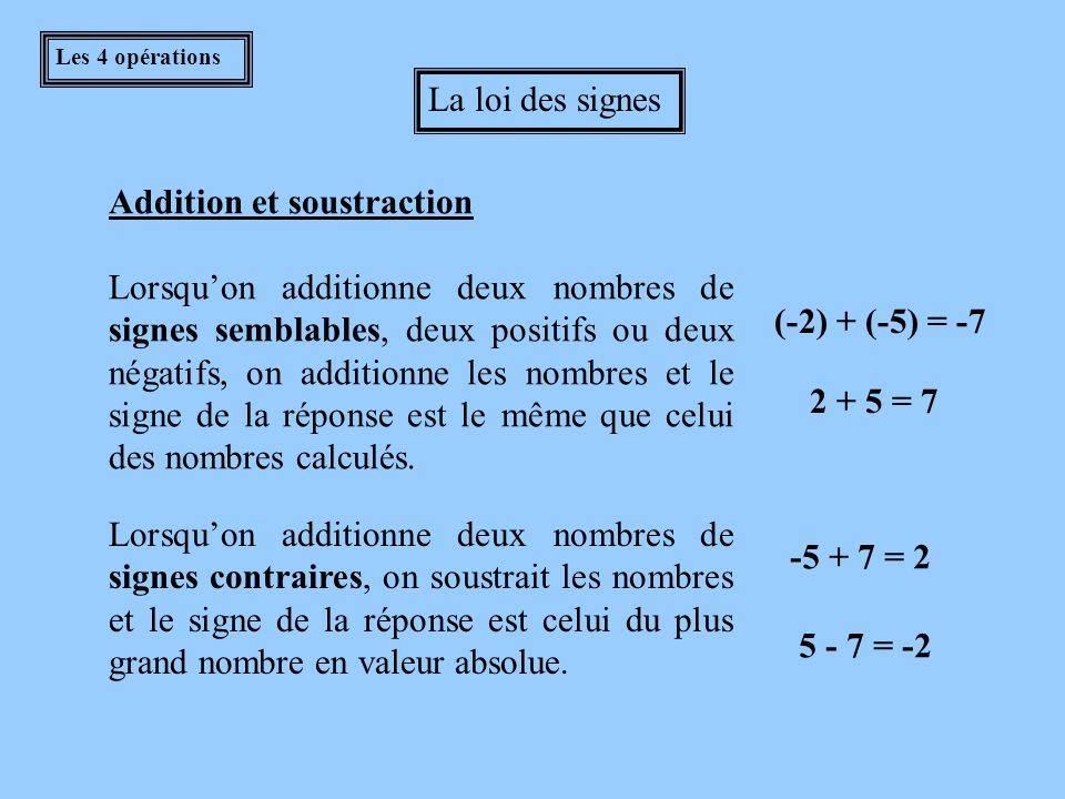 1e partie: Les quatre opérations 1) La loi des signes 2) Les fractions 3) Priorité des opérations