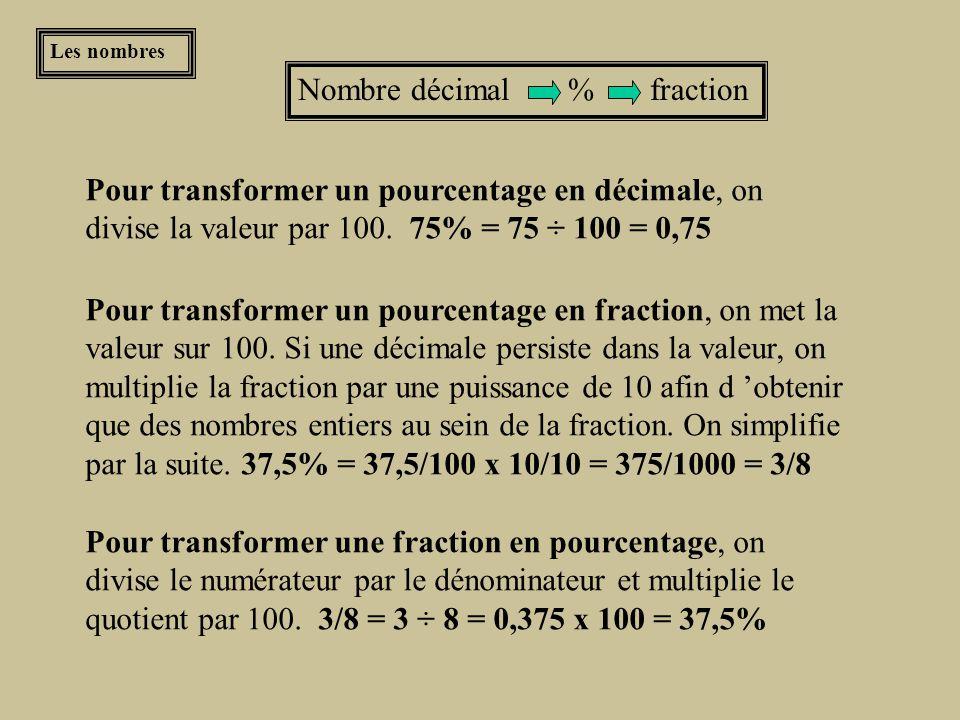 Les nombres Nombre décimal % fraction Pour transformer une fraction en décimale, on divise le numérateur par le dénominateur.