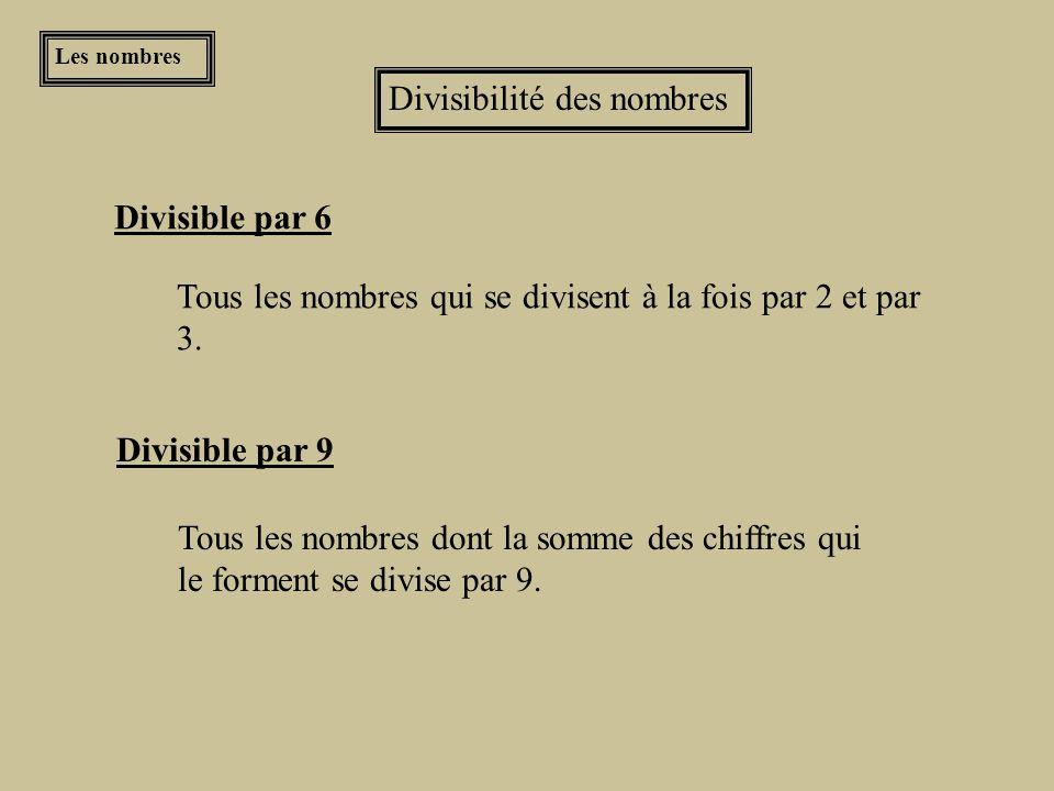 Les nombres Divisibilité des nombres Divisible par 4 Tous les nombres dont les deux derniers chiffres se divisent par 4.