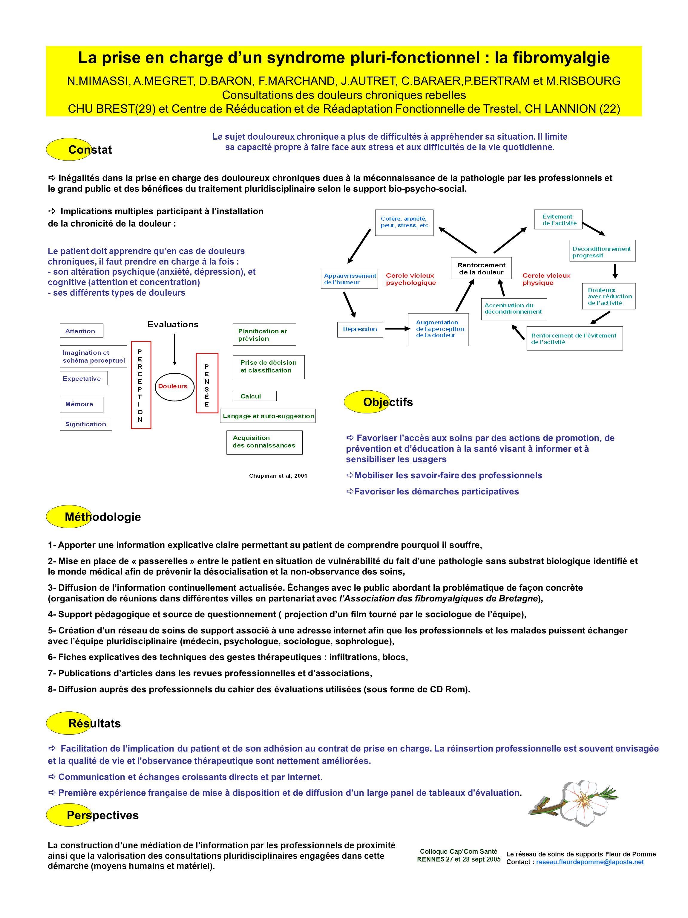 La prise en charge d'un syndrome pluri-fonctionnel : la fibromyalgie N.MIMASSI, A.MEGRET, D.BARON, F.MARCHAND, J.AUTRET, C.BARAER,P.BERTRAM et M.RISBOURG Consultations des douleurs chroniques rebelles CHU BREST(29) et Centre de Rééducation et de Réadaptation Fonctionnelle de Trestel, CH LANNION (22) Constat  Inégalités dans la prise en charge des douloureux chroniques dues à la méconnaissance de la pathologie par les professionnels et le grand public et des bénéfices du traitement pluridisciplinaire selon le support bio-psycho-social.