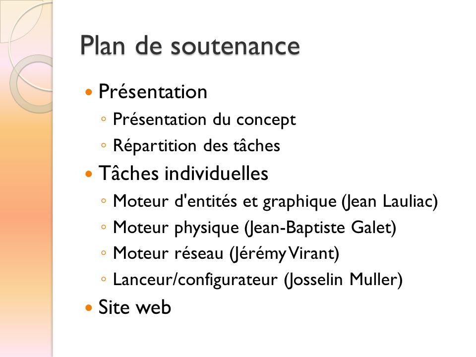 Plan de soutenance  Présentation ◦ Présentation du concept ◦ Répartition des tâches  Tâches individuelles ◦ Moteur d'entités et graphique (Jean Laul