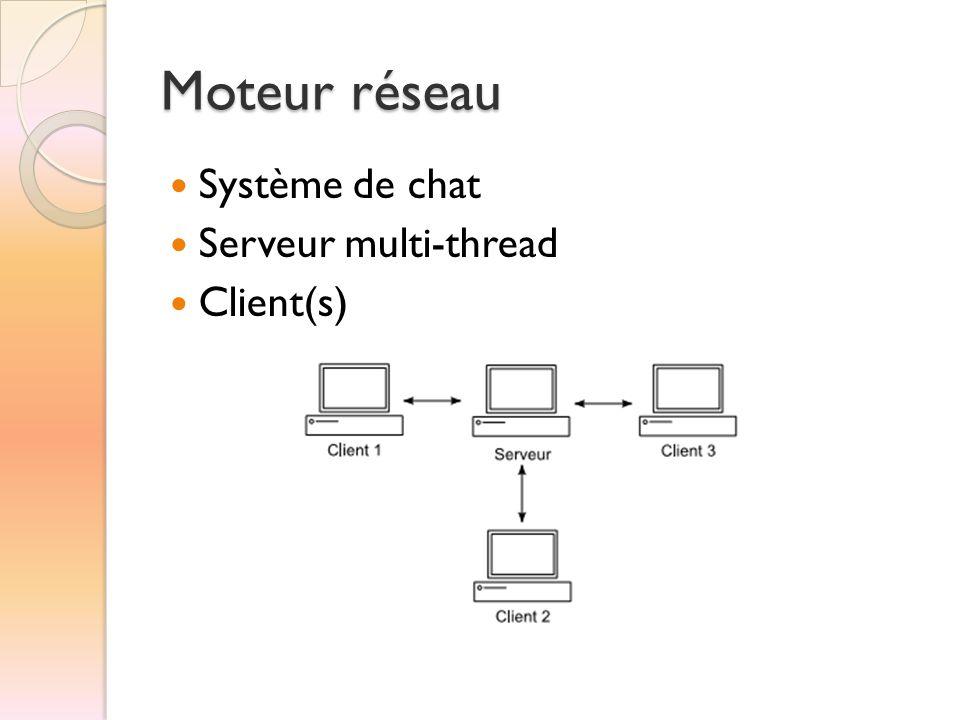 Moteur réseau  Système de chat  Serveur multi-thread  Client(s)