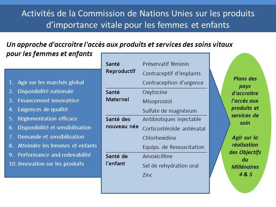 Plans des pays d'accroitre l'accès aux produits et services de soin Agir sur la réalisation des Objectifs du Millénaires 4 & 5 1. Agir sur les marchés