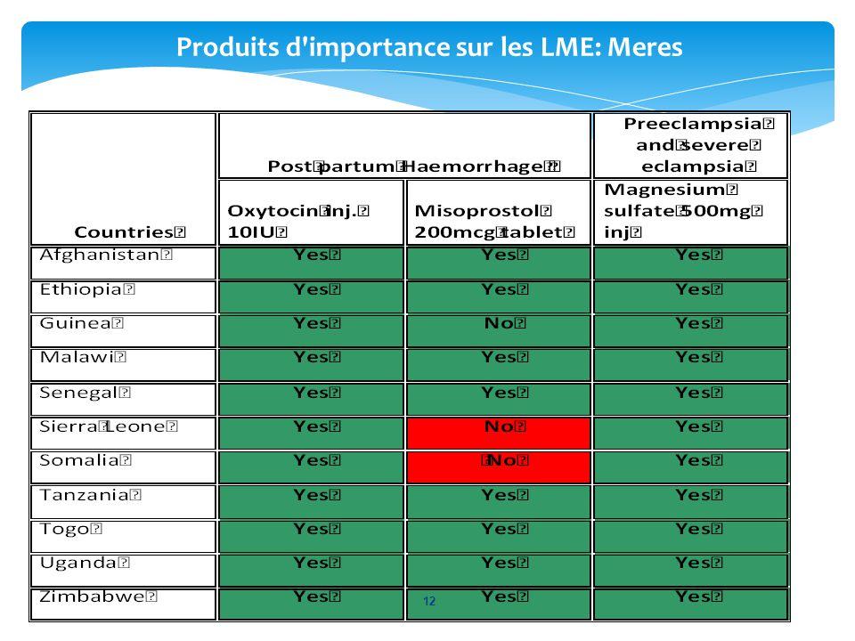 12 Produits d'importance sur les LME: Meres