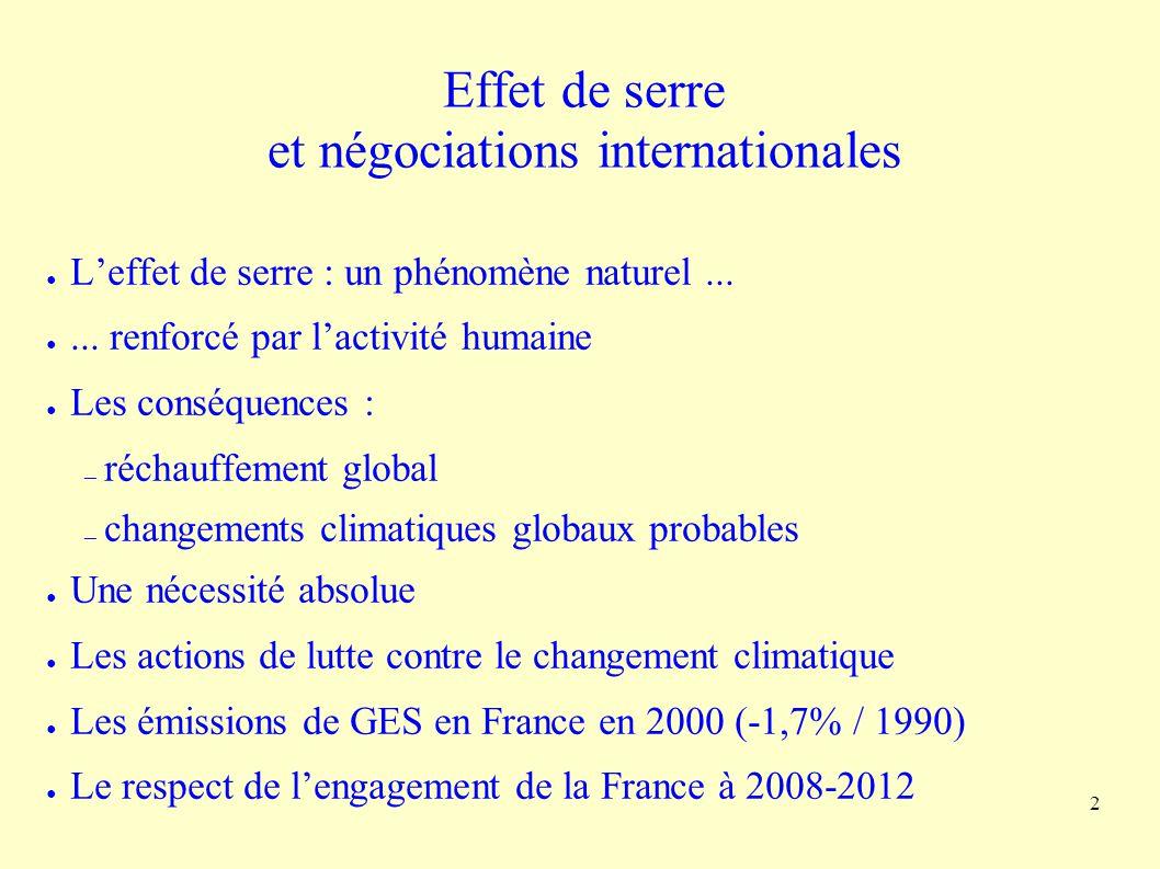 2 Effet de serre et négociations internationales ● L'effet de serre : un phénomène naturel... ●... renforcé par l'activité humaine ● Les conséquences