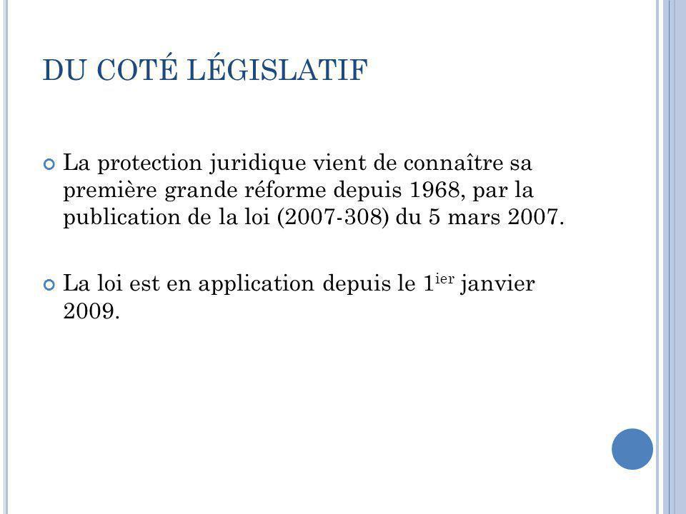 DU COTÉ LÉGISLATIF La protection juridique vient de connaître sa première grande réforme depuis 1968, par la publication de la loi (2007-308) du 5 mar