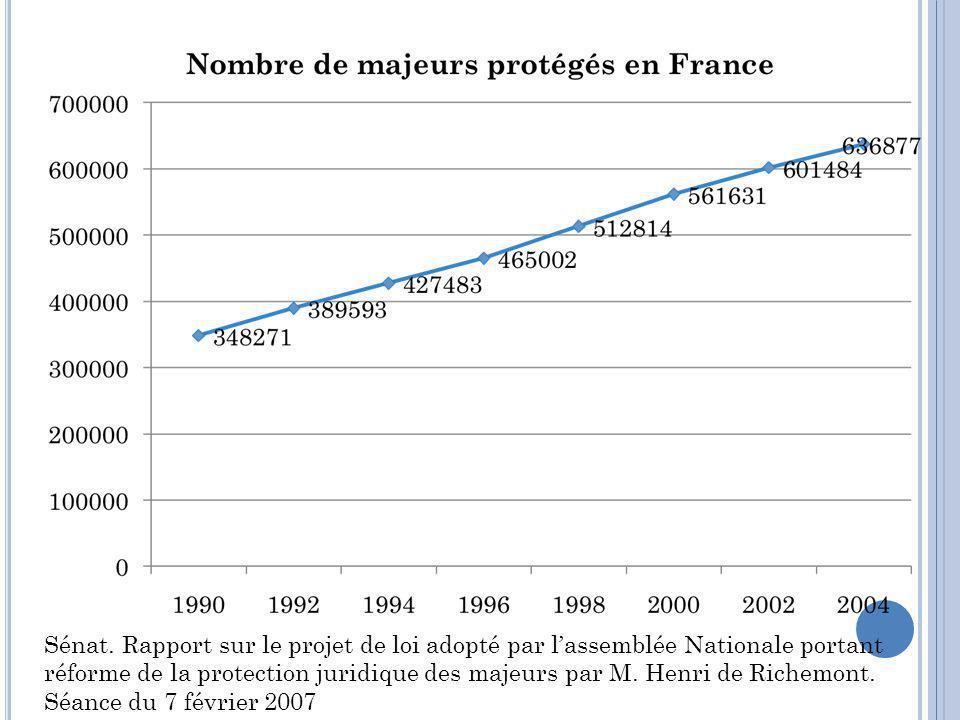 Sénat. Rapport sur le projet de loi adopté par l'assemblée Nationale portant réforme de la protection juridique des majeurs par M. Henri de Richemont.