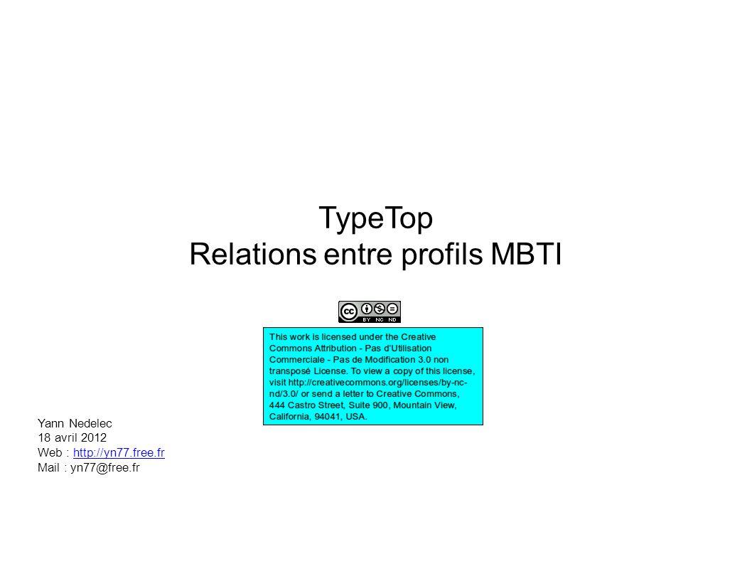 TypeTop Relations entre profils MBTI Yann Nedelec 18 avril 2012 Web : http://yn77.free.frhttp://yn77.free.fr Mail : yn77@free.fr