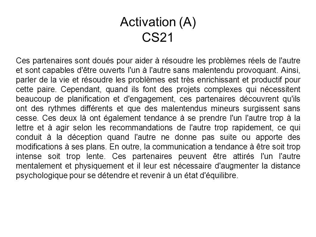 Activation (A) CS21 Ces partenaires sont doués pour aider à résoudre les problèmes réels de l autre et sont capables d être ouverts l un à l autre sans malentendu provoquant.