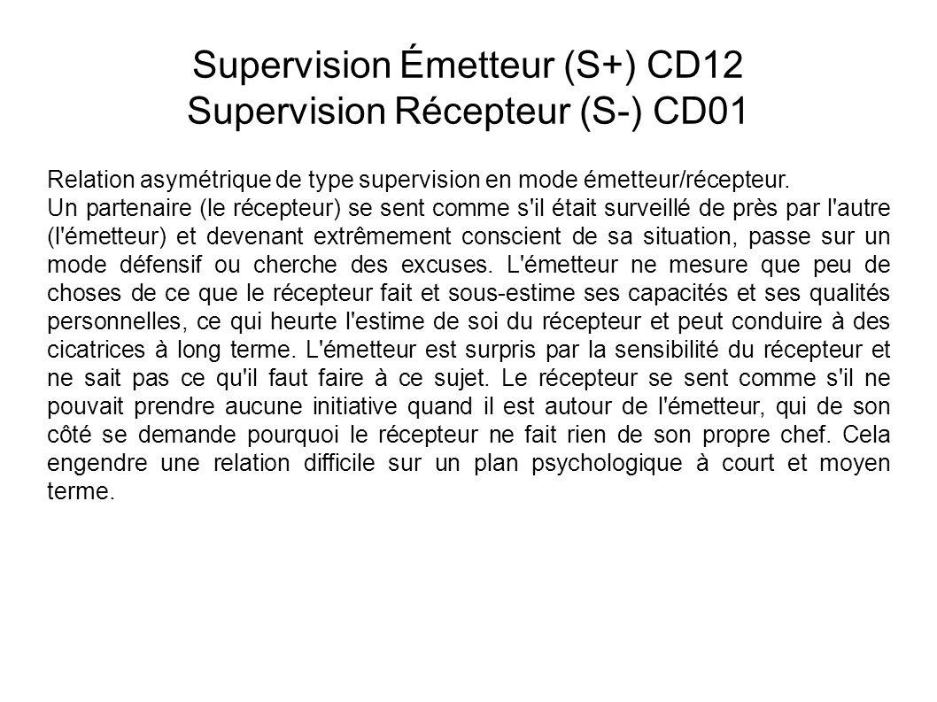 Supervision Émetteur (S+) CD12 Supervision Récepteur (S-) CD01 Relation asymétrique de type supervision en mode émetteur/récepteur.