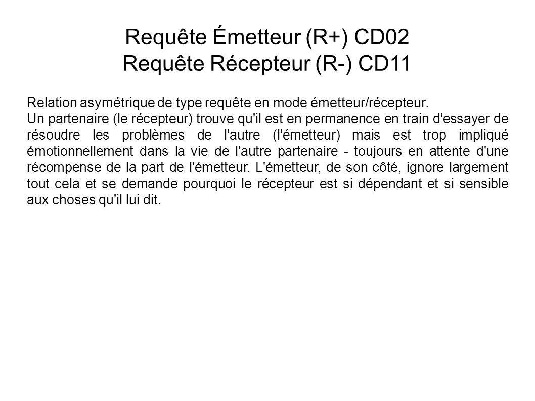 Requête Émetteur (R+) CD02 Requête Récepteur (R-) CD11 Relation asymétrique de type requête en mode émetteur/récepteur.