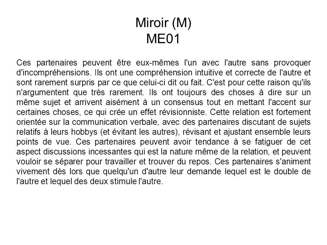 Miroir (M) ME01 Ces partenaires peuvent être eux-mêmes l un avec l autre sans provoquer d incompréhensions.
