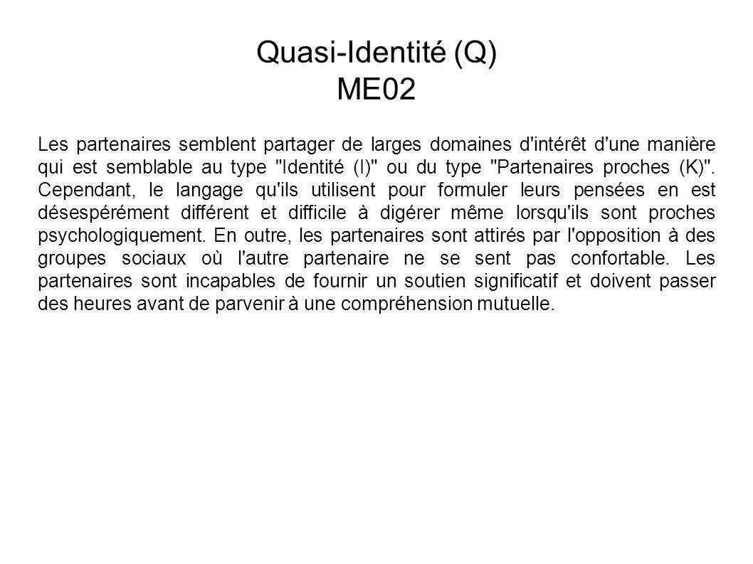 Quasi-Identité (Q) ME02 Les partenaires semblent partager de larges domaines d intérêt d une manière qui est semblable au type Identité (I) ou du type Partenaires proches (K) .