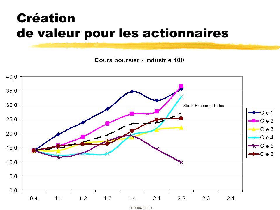 introduction - 4 Création de valeur pour les actionnaires Stock Exchange Index