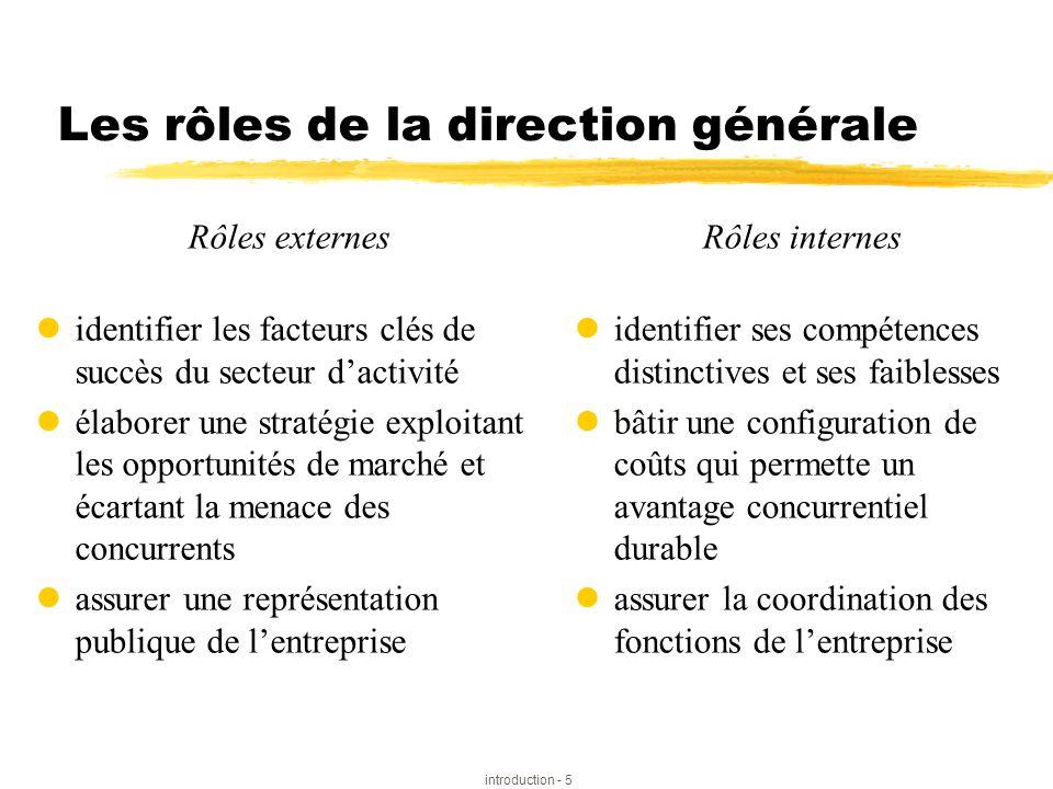 introduction - 5 Les rôles de la direction générale Rôles externes  identifier les facteurs clés de succès du secteur d'activité  élaborer une strat