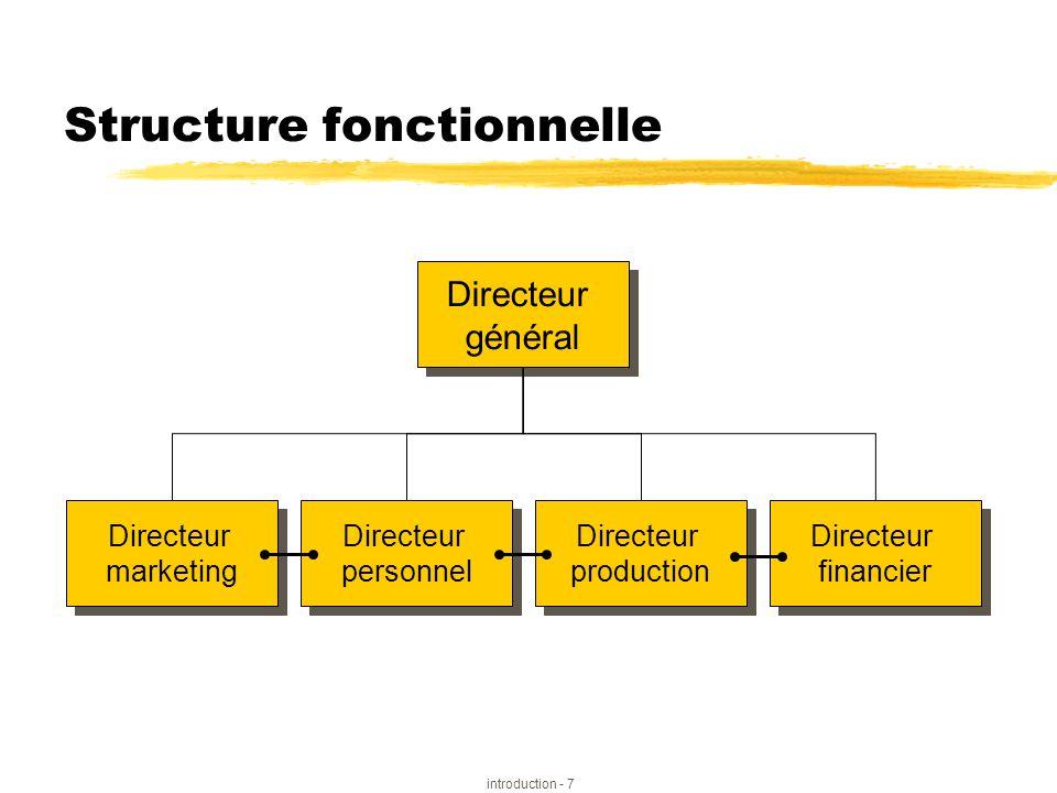 introduction - 7 Structure fonctionnelle Directeur général Directeur général Directeur marketing Directeur marketing Directeur personnel Directeur per