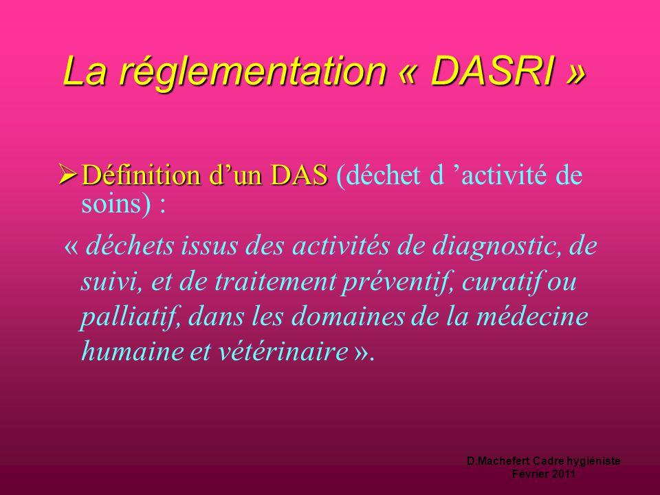 """D.Machefert Cadre hygiéniste Février 2011 Que nous dit la réglementation?  Définition d 'un déchet: """" Est un déchet tout résidu d'un processus de pro"""