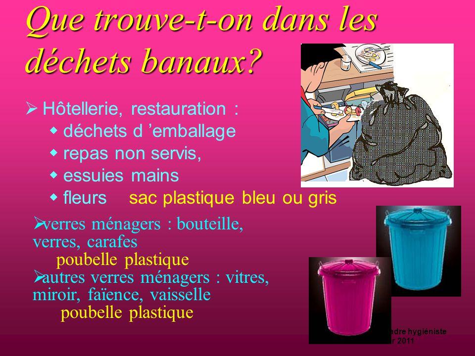 D.Machefert Cadre hygiéniste Février 2011 déchets spéciaux  Déchets à risques infectieux  Autres déchets à risques  chimique/toxique  Pièces anato