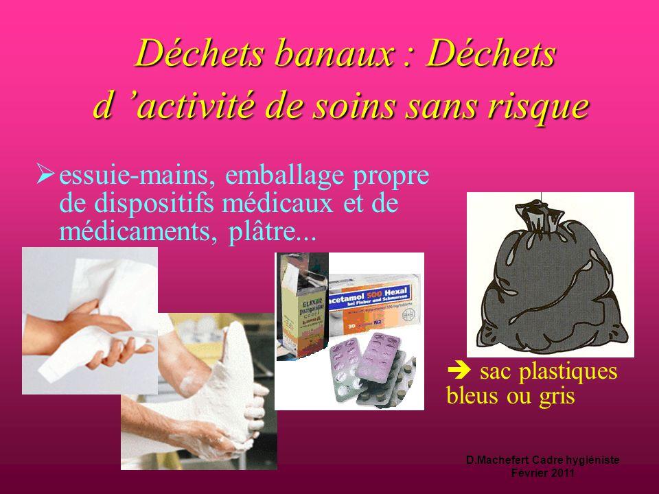 D.Machefert Cadre hygiéniste Février 2011 Que trouve-t-on dans les déchets banaux?  Activités administratives :  papiers, journaux  petit emballage